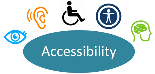 Accessibility for Family and Children's Services of St.Thomas and Elgin